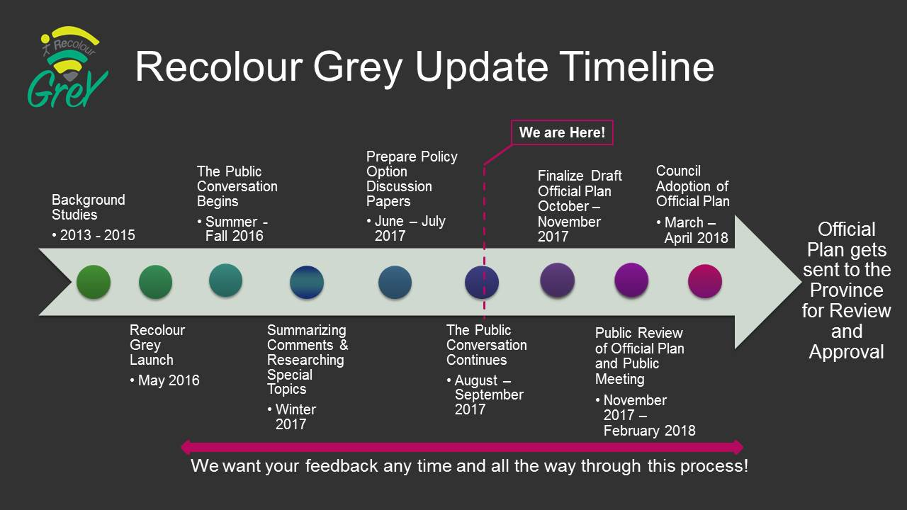 Recolour Grey update timeline