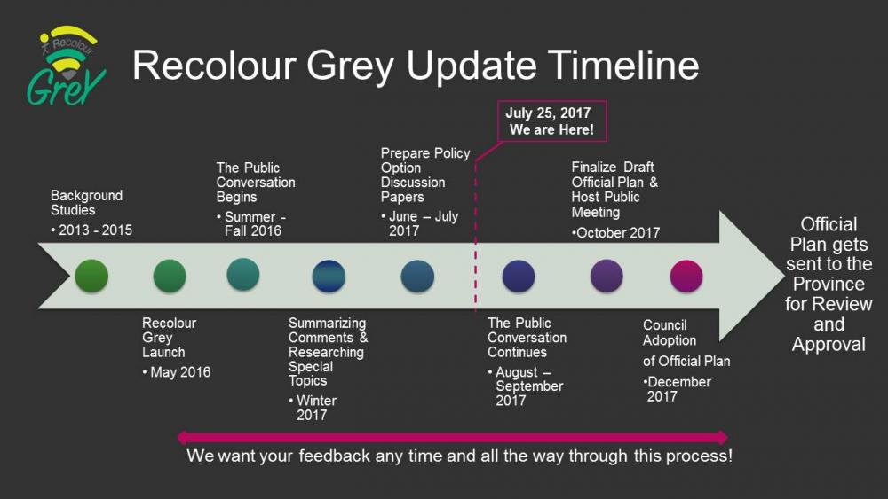 Recolour Grey Timeline image for July