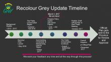 image showing the recolour grey timeline