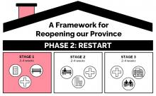 Stage 1, a framework for reopening our province - from Ontario.ca